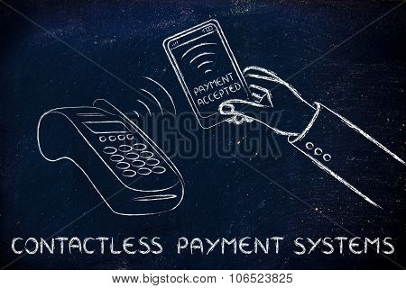 Contactless Payment Systems, Client Purchasing With His Mobile Phone