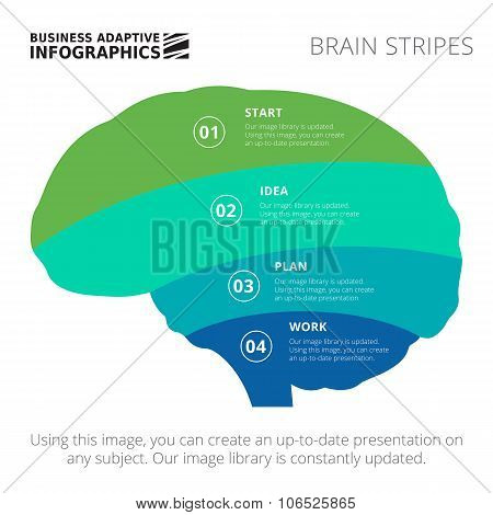 Stacked brain silhouette diagram template