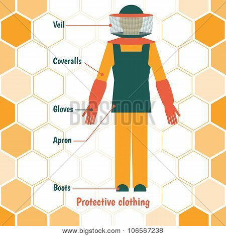 Beekeeper's protective clothing
