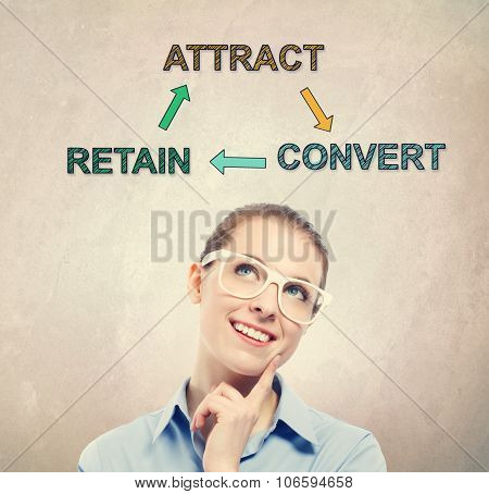 Attract, Retain And Convert Concept With Young Business Woman