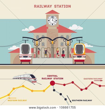 Railway Station Illustration