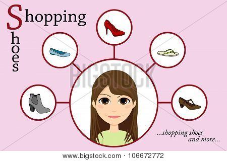 Infografic - Shopping Shoes