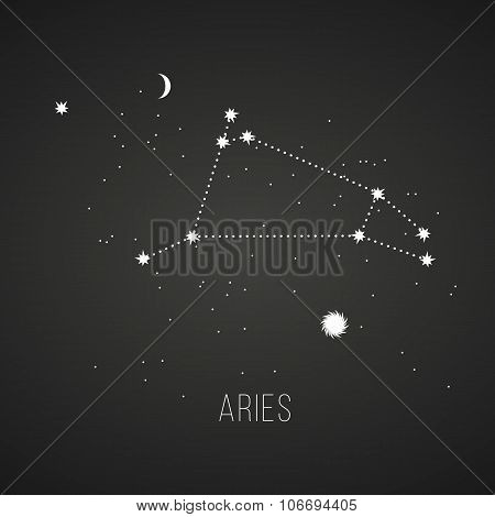Astrology sign Aries on chalkboard background.