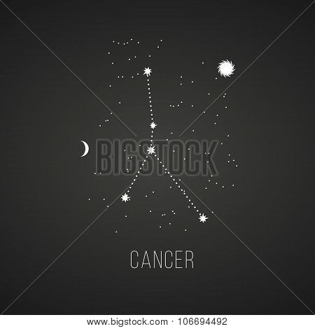 Astrology sign Cancer on chalkboard background.