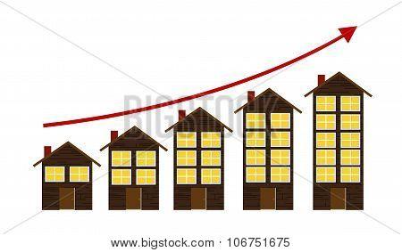 Rising Housing Market Concept Vector Illustration