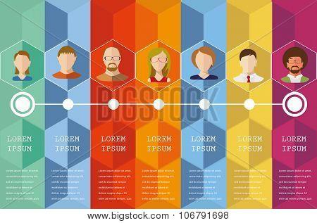 Set of avatars. Vector illustration, flat inforgaphic.