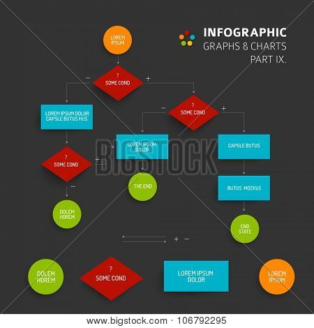 Abstract algorithm vector template with flat design - 9. part of infographic bundle, dark version