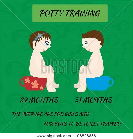 Potty Training. Vector.