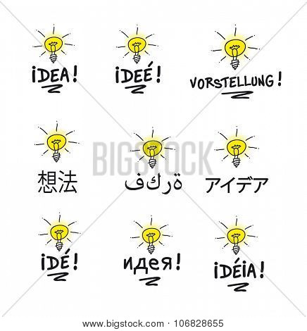 Idea multilingual. The Word idea translated in many languages
