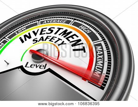 Investment Safety Level To Maximum Conceptual Meter