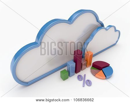 Cloud Computing With Graph And Charts