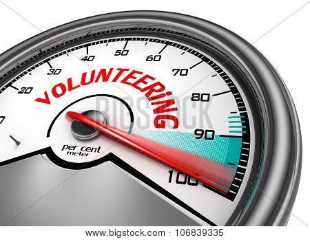 Volunteering To Hundred Per Cent Conceptual Meter