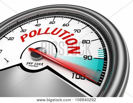 Pollution Conceptual Meter Indicate Hundred Per Cent