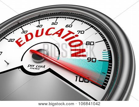 Education Conceptual Meter Indicate Hundred Per Cent