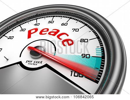 Peace Level Conceptual Meter Indicate Hundred Per Cent