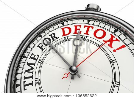 Time For Detox Concept Clock