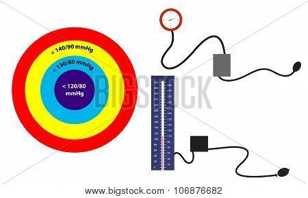 Target blood pressure and sphygmomanometer (blood pressure monitoring device), vector