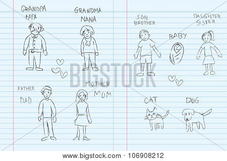 Kindergarten Children Pencil Doodle Drawing Sketch Of A Family Tree Relative Relationship Couple Fro