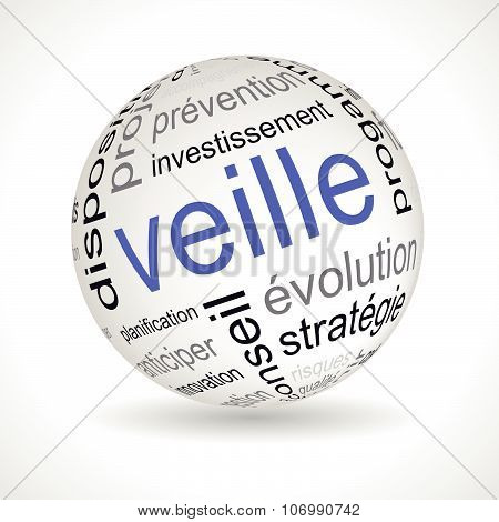 French Business Watch Theme Sphere With Keywords