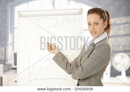 Young attractive businesswoman doing presentation in office, standing over whiteboard, pointing, smiling.?