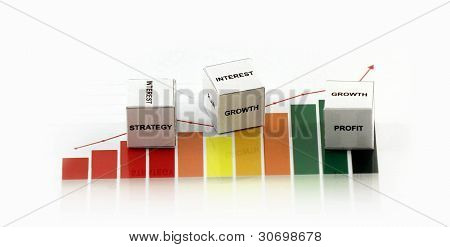 Growth Cubes on Bar Chart