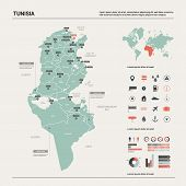 Vector Map Of Tunisia. Country Map With Division, Cities And Capital Tunis. Political Map,  World Ma poster
