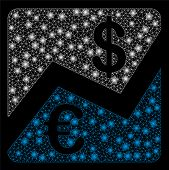 Bright Mesh Euro And Dollar Finance With Lightspot Effect. Abstract Illuminated Model Of Euro And Do poster