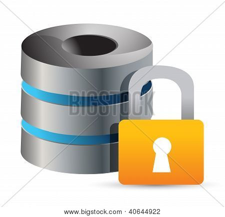 Secure Computer Database