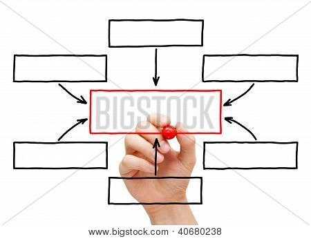 Hand Drawing Blank Flow Chart