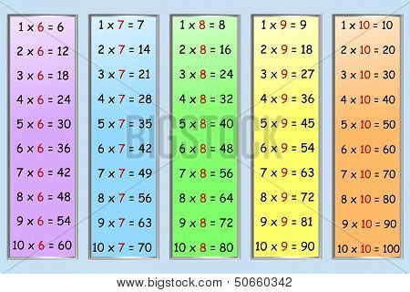 Multiplication table part 2