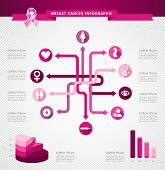 stock photo of causes cancer  - Breast cancer awareness ribbon symbol network arrows icons graphic template - JPG