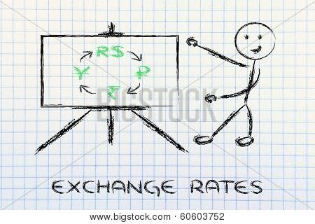 Blackboard & Brics Countries Exchange Rates