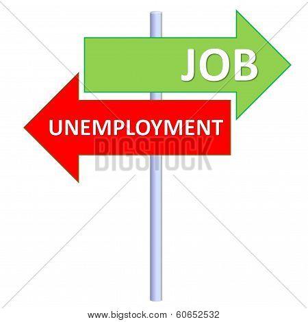 Job or unemployment