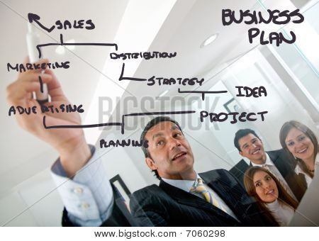 Business Marketing And Planning