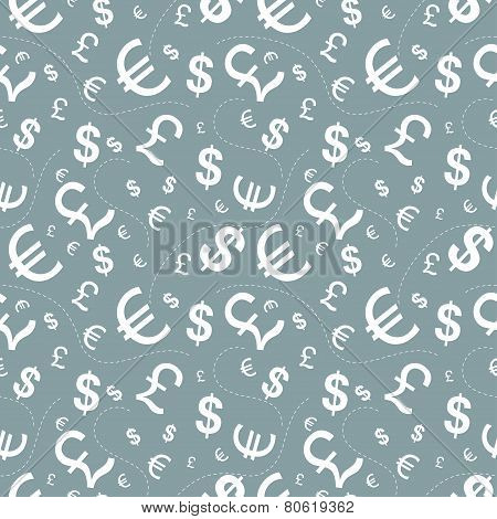 Dollar, Euro and Pound pattern