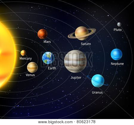Solar System Background