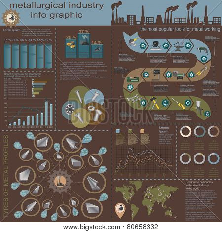 Set Of Elements And Tools Of Metallurgical Industry For Creating Infograpics.