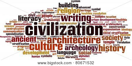 Civilization Word Cloud