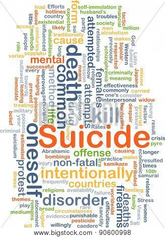 Background concept wordcloud illustration of suicide
