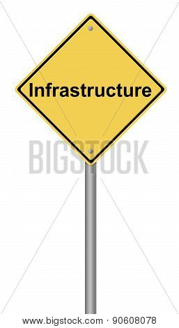 Infrastructure Warning Sign