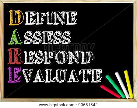 Acronym Dare As Define Assess Respond Evaluate