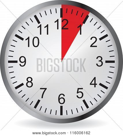 Clock with red 5 minute deadline