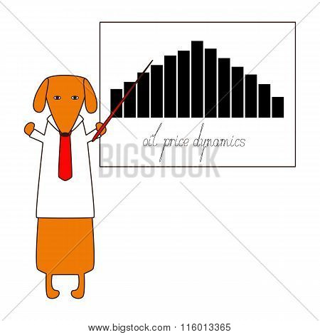Business Dachshund With Oil Price Graphic
