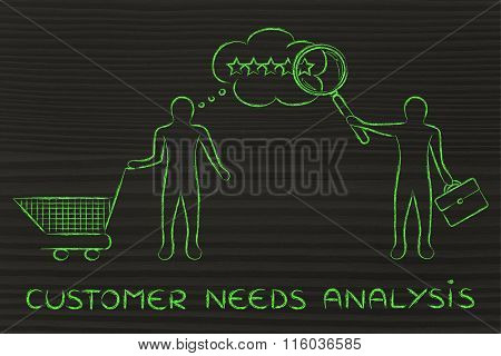 Businessman Reading Customer's Mind, With Text Customer Needs Analysis