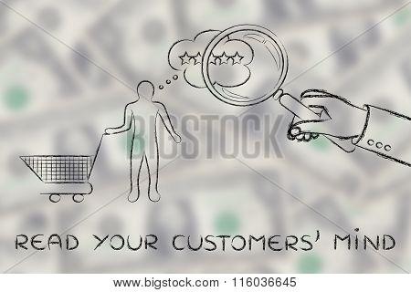 Hand With Magnifying Glass & Text Read Your Customer's Mind