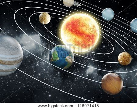 Solar System Illustration.  Elements Of This Image Furnished By Nasa.