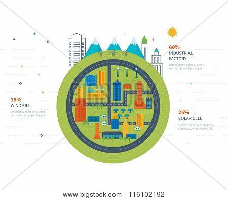 Green energy, ecology, eco, urban landscape and industrial factory buildings