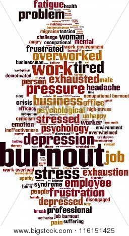 Burnout Word Cloud