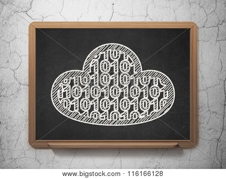 Cloud networking concept: Cloud With Code on chalkboard background