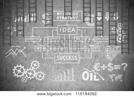 Bussiness Strategy